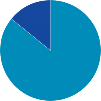 pie-chart-2018-pathway-total